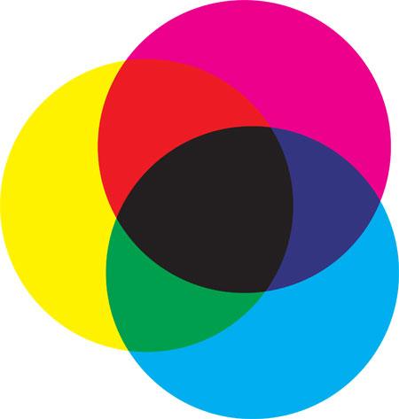 xvYCC и Deep Color