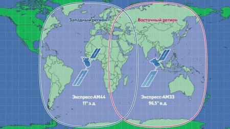 Перспективы развития российской государственной спутниковой группировки до 2015 года