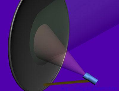 Прохождение спутникового сигнала