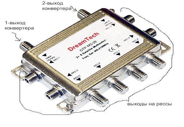 Мультифид, мультисвитч и протокол DiSEqC